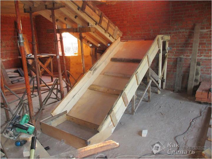 Боковые элементы опалубки лестницы