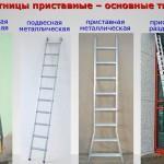 Основные виды приставных лестниц