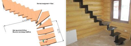 Расчет и проектирование лестниц