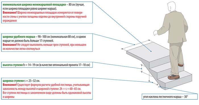 Схема образца устройства