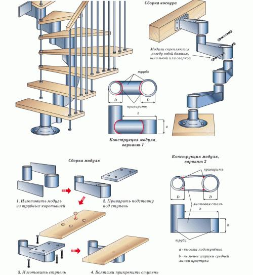Модульные лестницы первого поколения