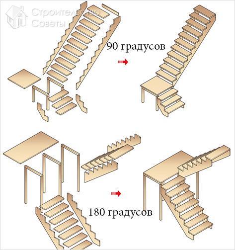 Варианты конструкции лестницы