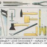 Инструменты для изготовления резных опорных столбов