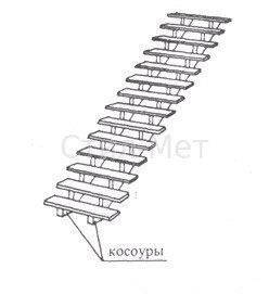 лестница на двух косоуроах