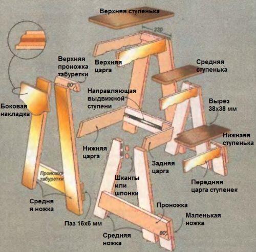 Детали лестницы-стремянки