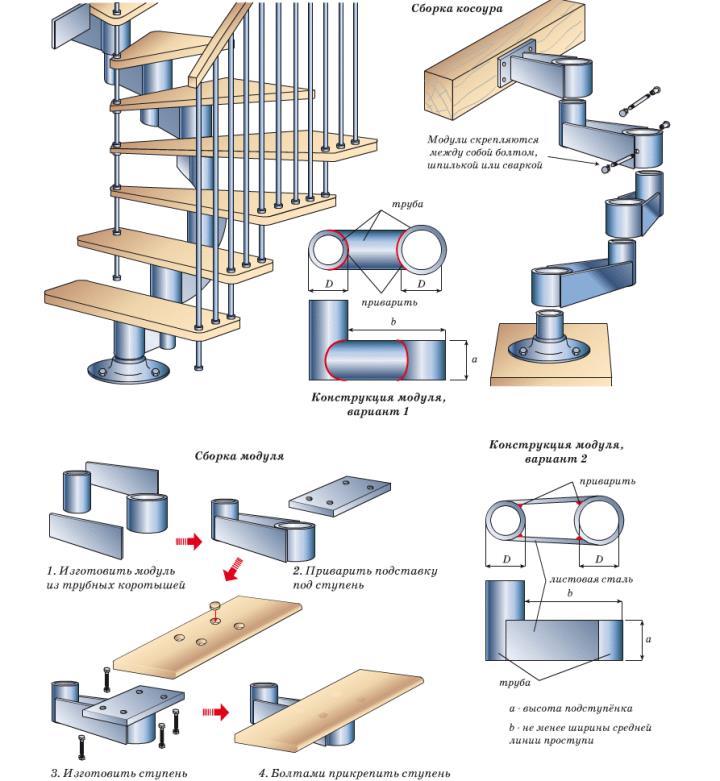 Схема монтажа модульной лестницы