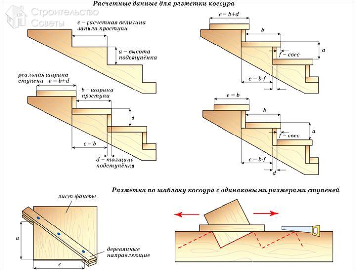 Схема расчета косоура