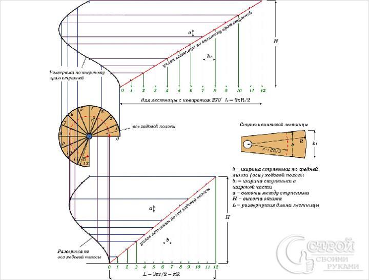 Схема графического расчета