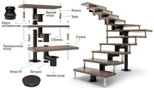 Модульная винтовая лестница своими руками