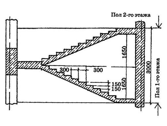 чертеж лестницы из бетона, размеры