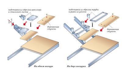 Изготовление металлических лестниц в перми