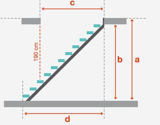 Модульные лестницы do-up, выполнение замеров