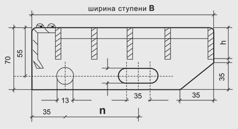 Основные размеры металлических ступеней