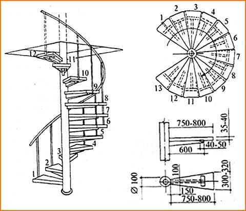 Чертежи винтовых металлических лестниц