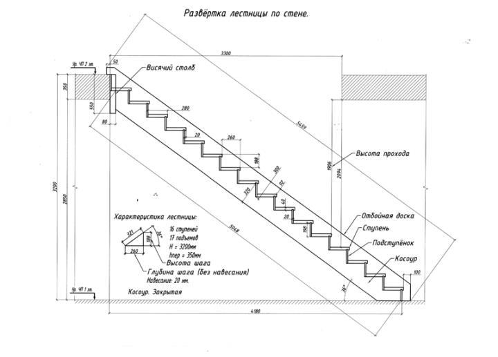 Пример чертежи лестницы своими руками