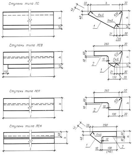 Схема сечения лестничных ступеней
