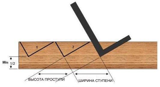 Как сделать косор своими руками из дерева