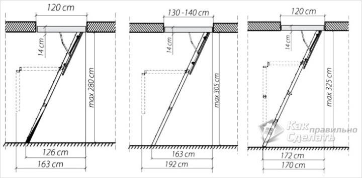 Размеры чердачных лестниц
