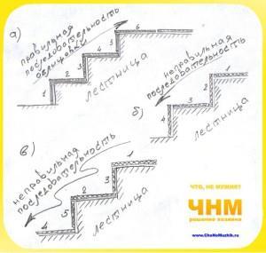 Как правильно отделать лестницу