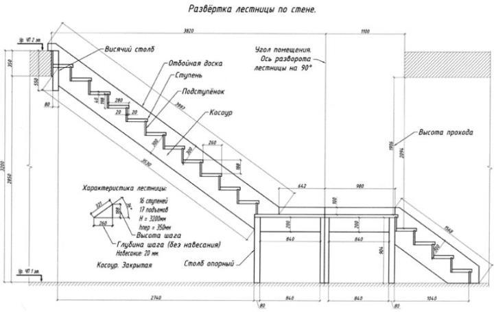 Разработка проекта лестницы на второй этаж