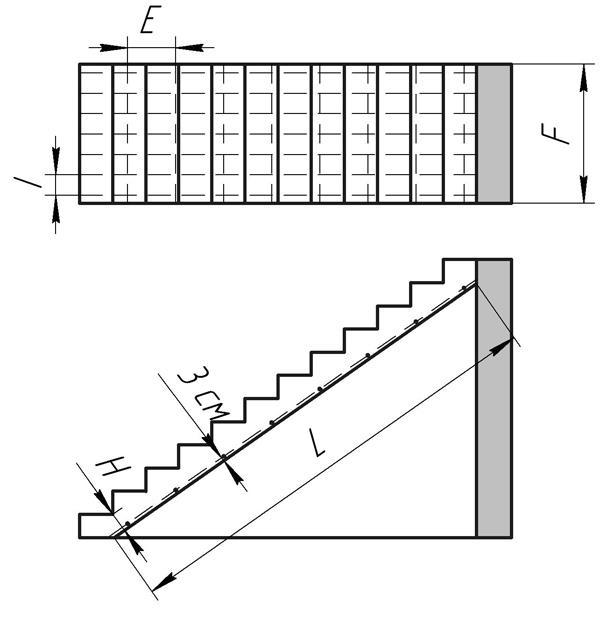 Схема армирования монлитной одномаршевой лестницы